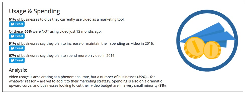 video_marketing_statistics_2016___wyzowl