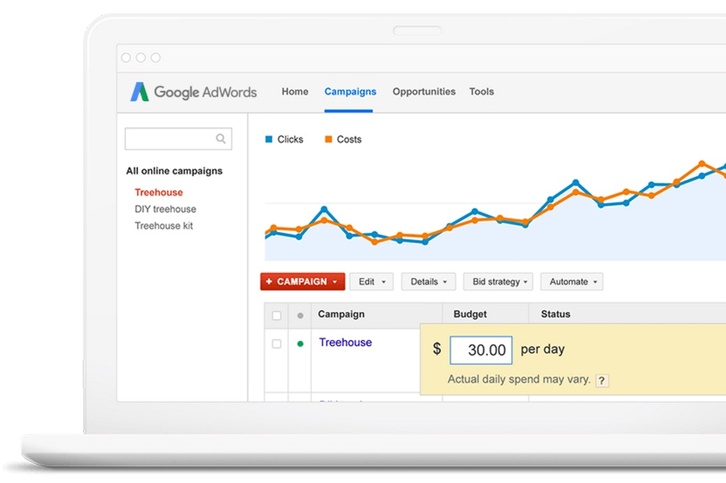 google-adwords-stats