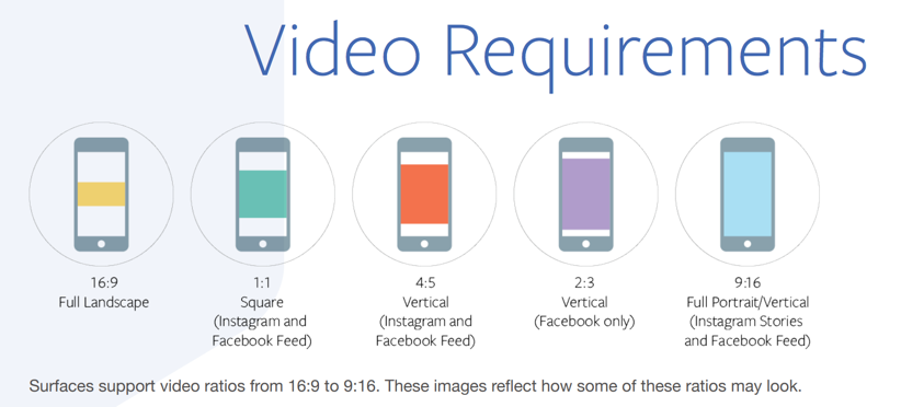 facebook-video-ads-requirements