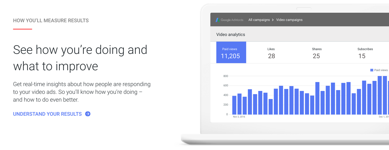 measure-results-of-youtube-ads